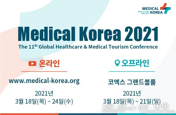 Medical Korea 2021
